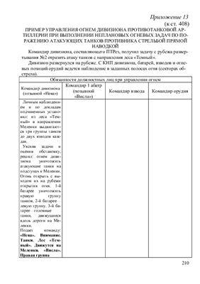 Правила стрельбы и управления огнем ПСУО-96
