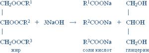Кукушкин Ю.Н. Химия вокруг нас