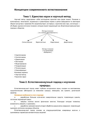 Концепции современного естествознания