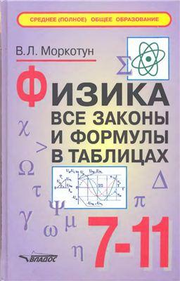 Моркотун В.Л. Физика. Все законы и формулы в таблицах