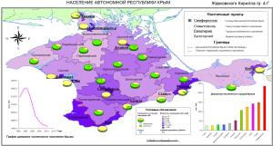 Карта - Население Крыма
