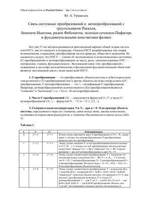 Урманцев Ю.А. Связь системных преобразований и антипреобразований
