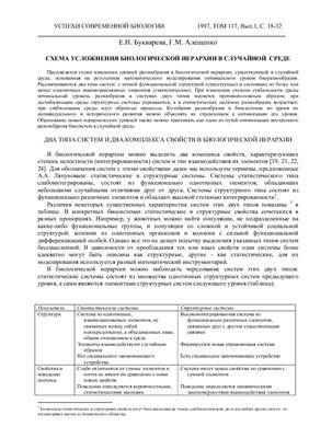 Букварева Е.Н., Алещенко Г.М. Схема усложнения биологической иерархии в случайной среде