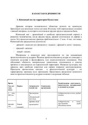 Лекции по истории Казахстана