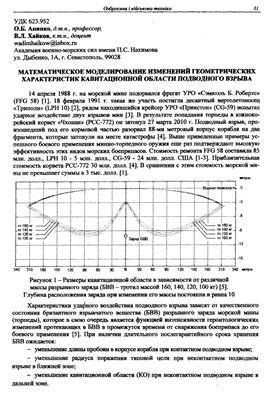 Анипко О.Б., Хайков В.Л. Математическое моделирование изменений геометрических характеристик кавитационной области подводного взрыва