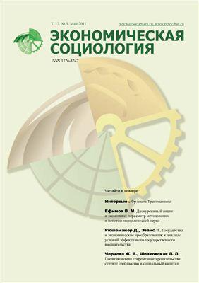Экономическая социология 2011 №03