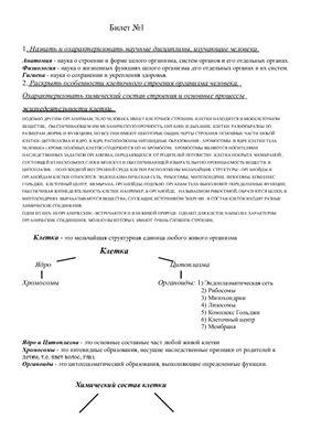 Билеты и ответы по биологии