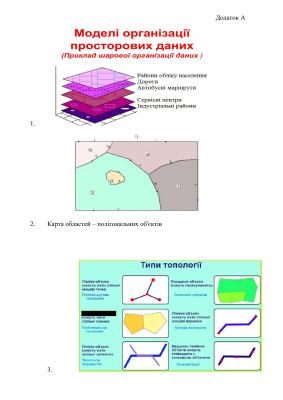 Топологічна складова цифрових топологічних карт