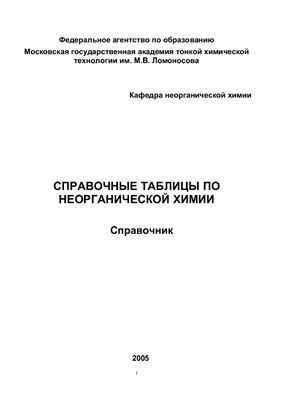 Аликберова Л.Ю., Рукк Н.С. и др. Справочные таблицы по неорганической химии