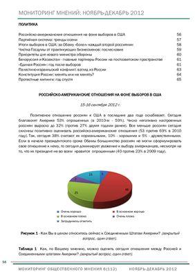 Мониторинг общественного мнения: экономические и социальные перемены 2012 №06 (112)