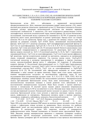 Буряченко С.В., Мутация генов IL-3, IL-4, IL-5, CD28, CD22, HLA в развитии бронхиальной астмы и этиологическая коррекция дефектных генов нанокристаллами галлуазита