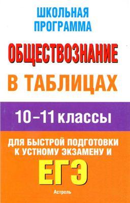 Баранов П.А. Обществознание в таблицах. 10-11-й классы