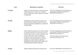 Перспективный план - ОБЖ подготовительная группа