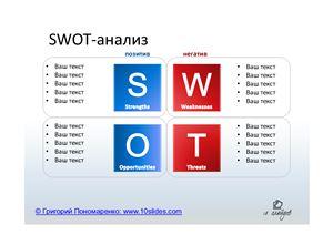 Пономаренко Григорий. SWOT-анализ