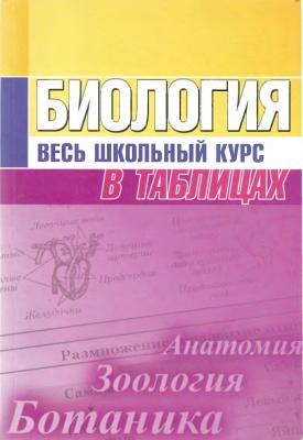 Ёлкина Л.В. (сост.). Биология. Весь школьный курс в таблицах
