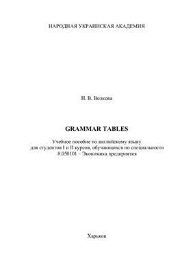 Волкова Наталья. Grammar Tables