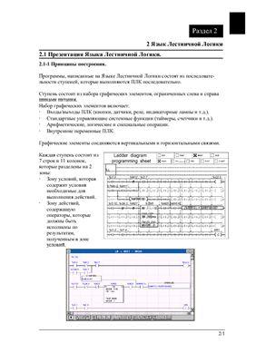 Schneider Electric., PL7 Pro документация rus