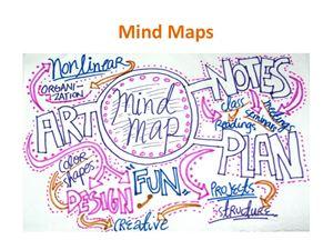 Mind Maps. Мини-книга