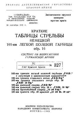 Краткие таблицы стрельбы немецкой 105-мм легкой полевой гаубицы обр. 16
