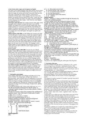 Ответы к ГОСу по истории английского языка