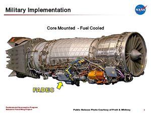 FADEC в распределенной системе управления двигателем
