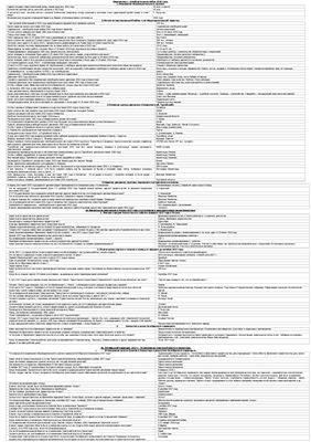 Сурова А.М. Пособие для подготовки к экзаменационному тестированию по Истории Казахстана