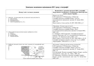 ЗНО 2011. Тест із географії