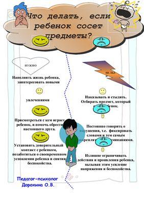 Дорохина О.В. Листовки в родительский уголок Что делать, если