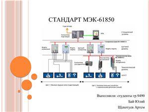 Стандарт МЭК-61850 Коммуникационные сети и системы подстанций на русском языке
