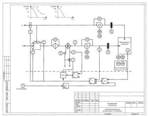 Стандарт СТО НП АВОК 8.1.3-2007 Автоматизированные системы управления зданиями Часть 3. Функции