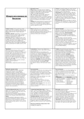 Шпаргалка-книжка по биологии. 6-11 классы