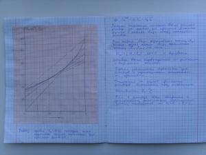 Определение парциально-молярных объёмов компанентов бинарного раствора