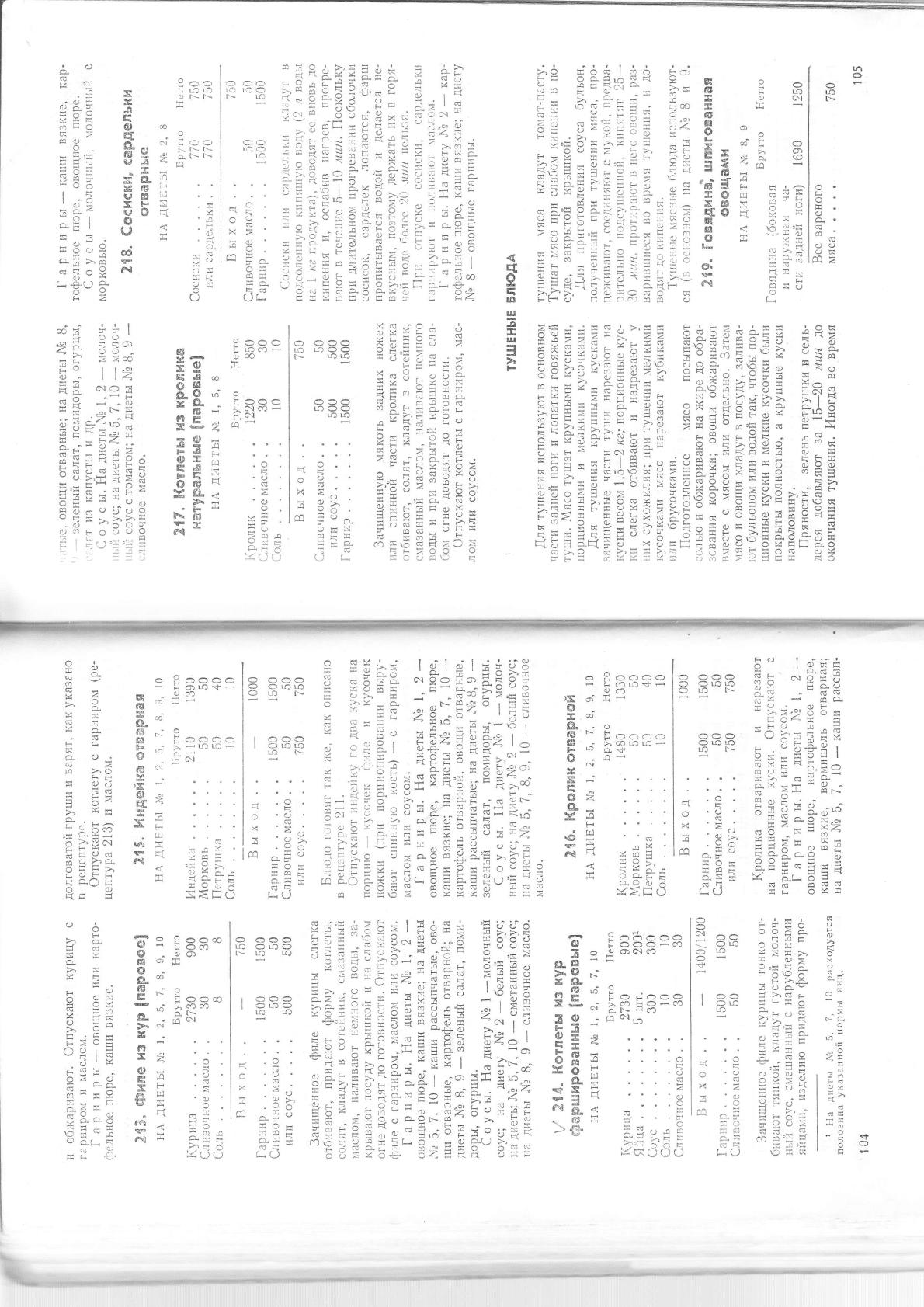 Справочник по лечебному питанию для диетсестер и поваров (Смолянский Б.Л., Абрамова Ж.И.)